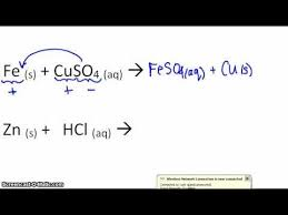 single-displacement-reactions